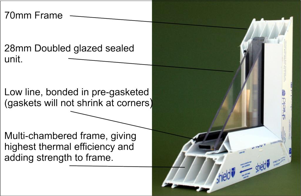 Pvc Window Section : Diy pvc windows